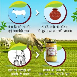 Cow Ghee Benefits